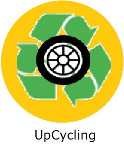 Optimisation de la matière, Réduction des consommations énergétiques par rapport à un recyclage classique