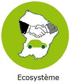 Excellente connaissance du secteur automobile Guyanais, de ses enjeux, de ses prestataires et interlocuteurs